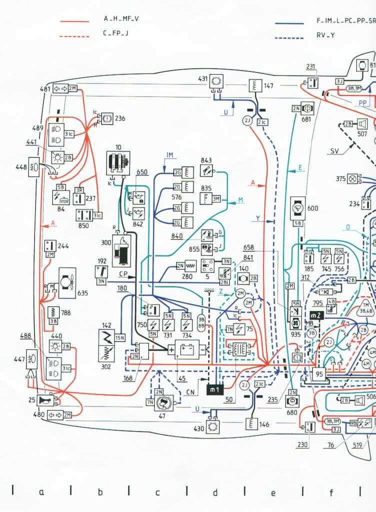 Citroen xantia wiring diagram